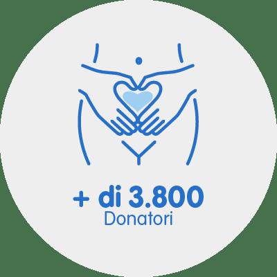Selezione ottimale di donatrici